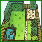 Gartenanlagen, gut geplante Beispiele für Gartendesign
