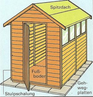 Ein Gerätehaus im Nu aufgebaut